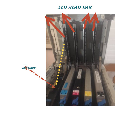 led head bar